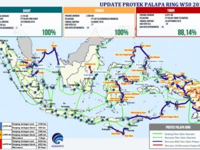 Program Tol Langit untuk Pemerataan Akses Internet di Seluruh Wilayah Indonesia