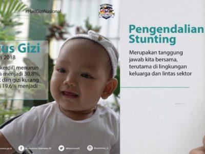 Keluarga Sadar Gizi, Indonesia Sehat dan Produktif