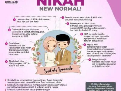 Layanan Nikah Tatanan Normal Baru